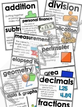 Math Word Wall Cards Fourth Grade