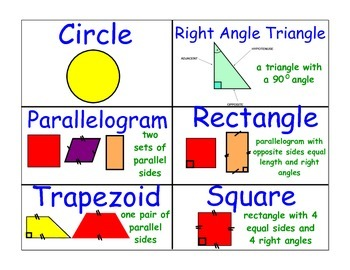 Math Word Wall Cards Geometry and Spatial Sense