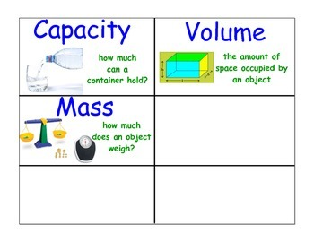 Math Word Wall Cards Measurement (Product 2 of 2)