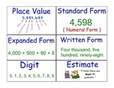 Math Word Wall Cards Number Sense and Numeration