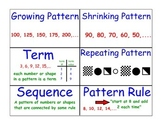 Math Word Wall Cards Patterning and Algebra