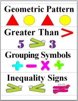 Patterns and Algebraic Thinking Illustrated Math Word Wall