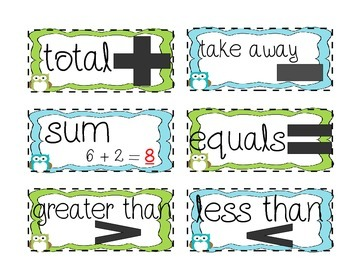 Math Word Wall Cards for Upper Elem.