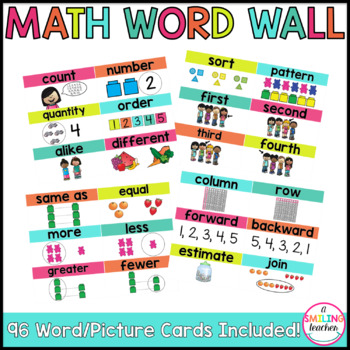 Math Word Wall Kindergarten
