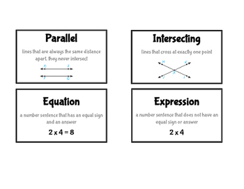Math Word Wall Example Cards