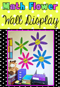 Math Word Wall Flower Display - Addition Subtraction Multi