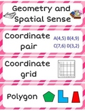 Math Word Wall Labels - Geometry