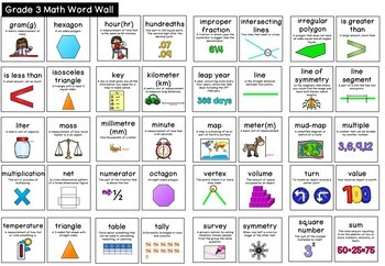 Math Word Wall (Grade 3)