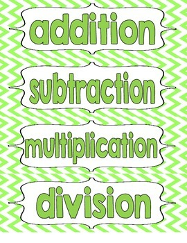 Math Word Wall Grades 1-4