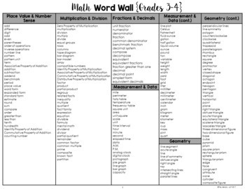 Math Word Wall {Grades 3-4}