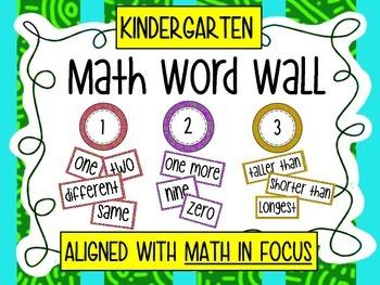 Math Word Wall - Math in Focus