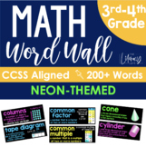 Math Word Wall {NEON}
