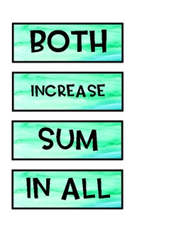 Math Word Wall: Operation Clue Word GREEN & BLUE WATERCOLOR