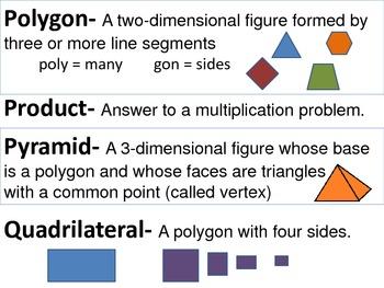 Math Word Wall-Vocabulary