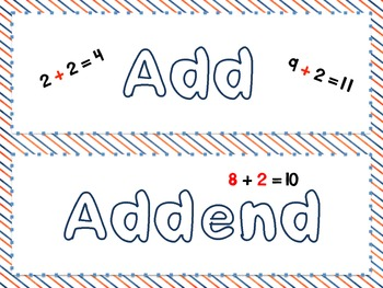 Math Word Wall Vocabulary- Aligned to Common Core State Standards