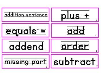 Math Word Wall Vocabulary Cards (enVision Math Grade 1)