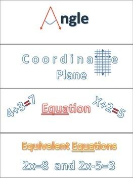 Math Word Wall for Common Core Grade 8 (8th grade)