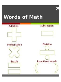 Math Words