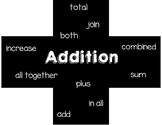 Math Words Posters