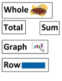 Math Words for a word wall or focus board