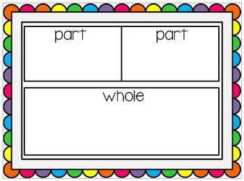 Math Work Mats~ Combining or Decomposing Numbers - Part Part Whole
