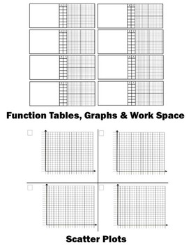 Work Paper Graphic Organizers Slope Functions Linear IEP Accommodations