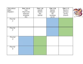 Math Work Station Rotation Chart