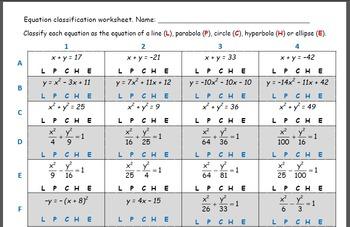 Math Worksheet 026 - Type of graph