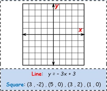 Math Worksheet 0077 - Graphs of intersection of a square and a line.