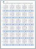 Math Worksheet 063 - Inverse function or not? Horizontal line test.
