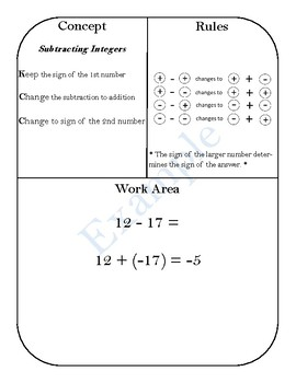 Math Worksheet Pages