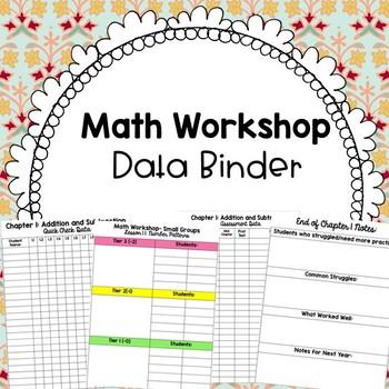 Math Workshop Binder EDITABLE, Great for GO Math Curriculum