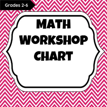 Math Workshop Chart