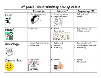 Math Workshop Closing Rubric for students