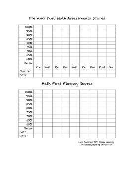 Math Workshop Data Binder