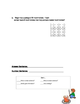 Math Workshop Division Journal Assessment