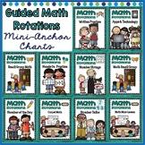 Math Workshop Guided Math {Mini-Anchor Charts} Math Rotati