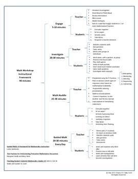 Math Workshop Instructional Framework