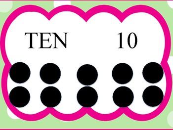 Math Workshop Polka-Dot Pink & Green Classroom Decor Signs