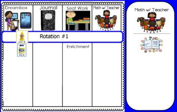 Math Workshop Rotations Flipchart
