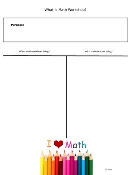 Math Workshop Routines and Expectations Anchor Charts