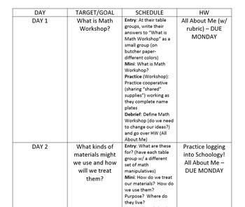 Math Workshop - The First 10 Days
