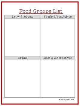 Math Writing:  Food