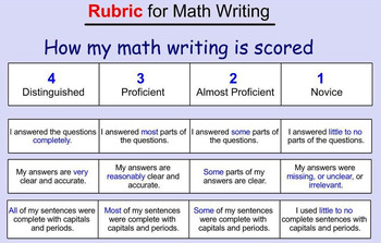 Writing Rubric (for Math EngageNY Modules, or any subject writing)