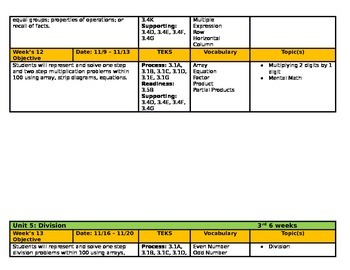 3rd Grade Math Year-at-Glance / Pacing Calendar