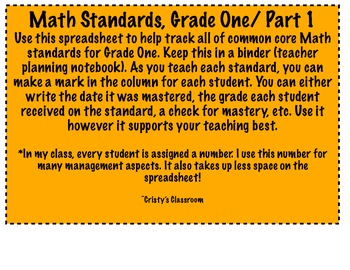 Math and ELA Common Core Standards Bundle!