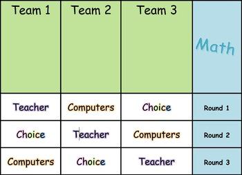 Math and ELA / Literacy Centers / Small Group Rotation Boa