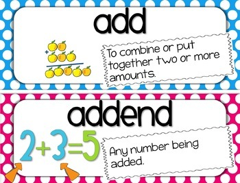 Math and ELA Word Wall BUNDLE (Kindergarten)