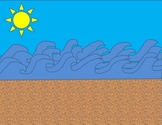 Math and Language Arts BEACH SCENE for Story Telling, Story Problems, and More