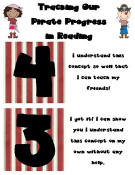Math and Reading Pirate Learning Scales